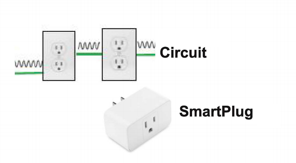 SmartPlug B diagram